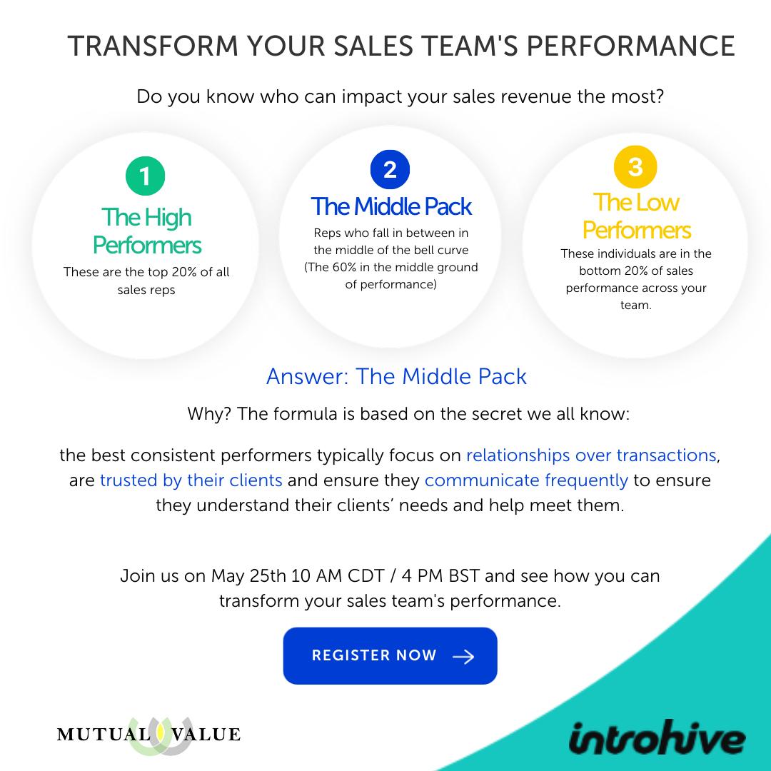 Transform your Sales Teams Performance PNG